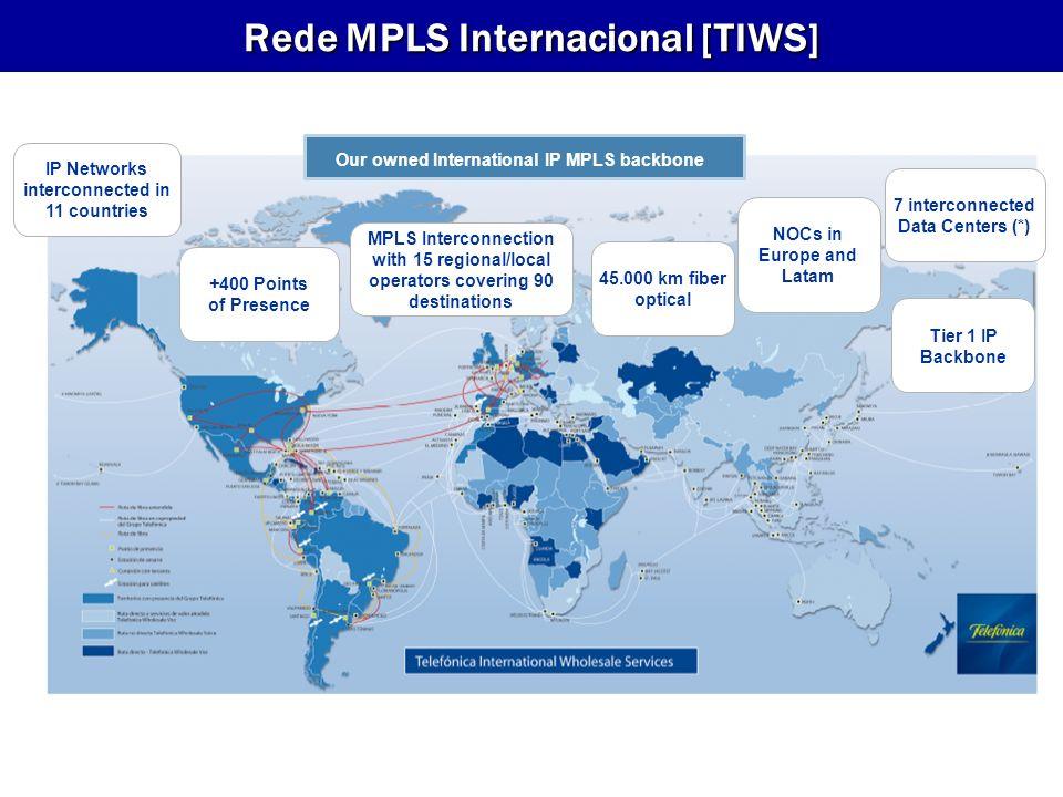 Rede MPLS Internacional [TIWS]
